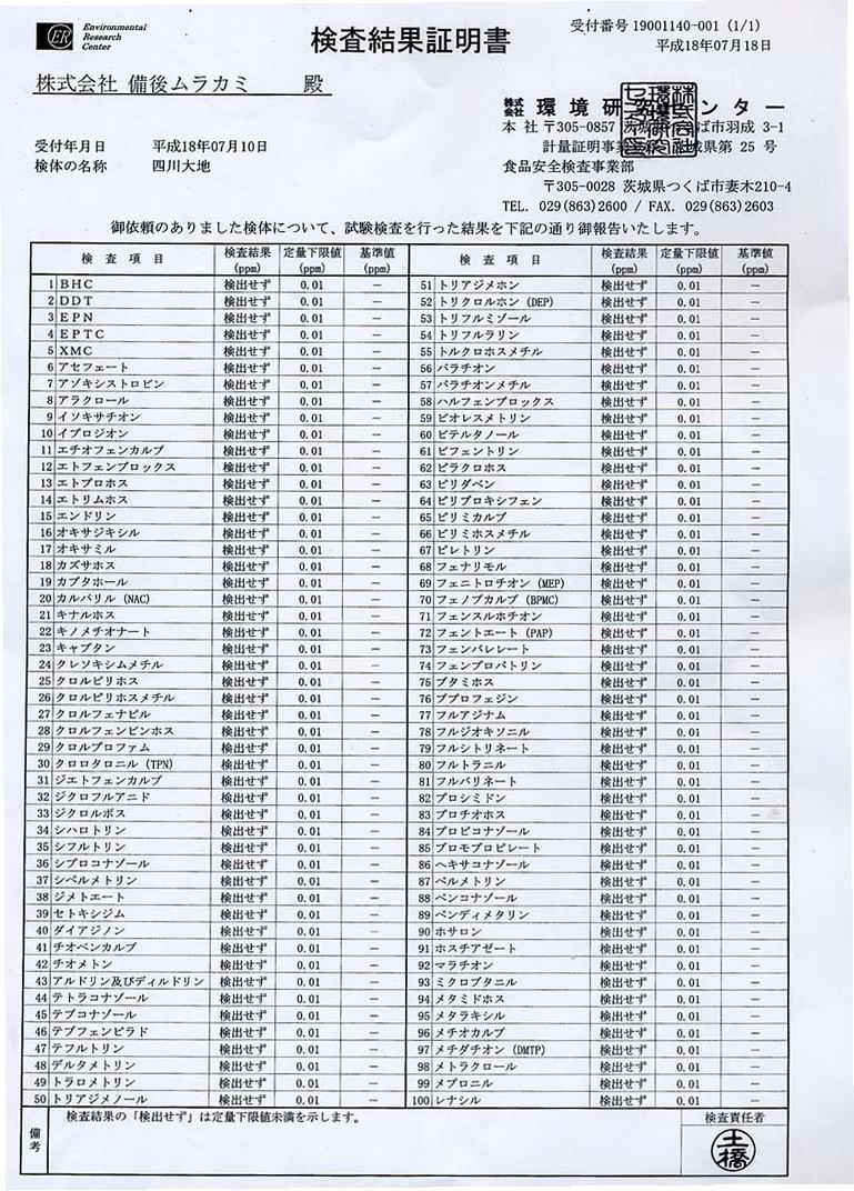 四川大地 生産工場の残留農薬試験